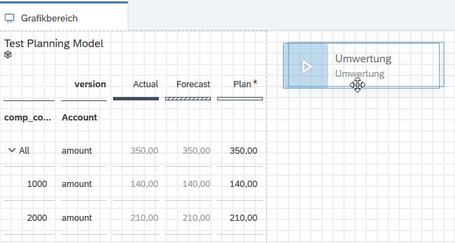 Analytic Applikation bietet mehr Gestaltungsspielraum