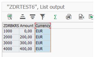 List output