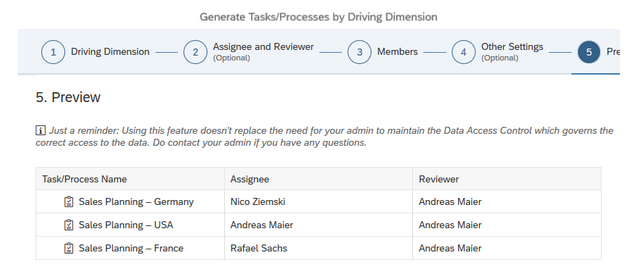 Preview of assignees