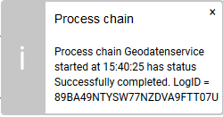 Process chain started