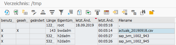 Folder Overview