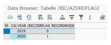 Datensätze in einem Direct Update aDSO