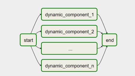 Dynamische Komponenten m. Airflow