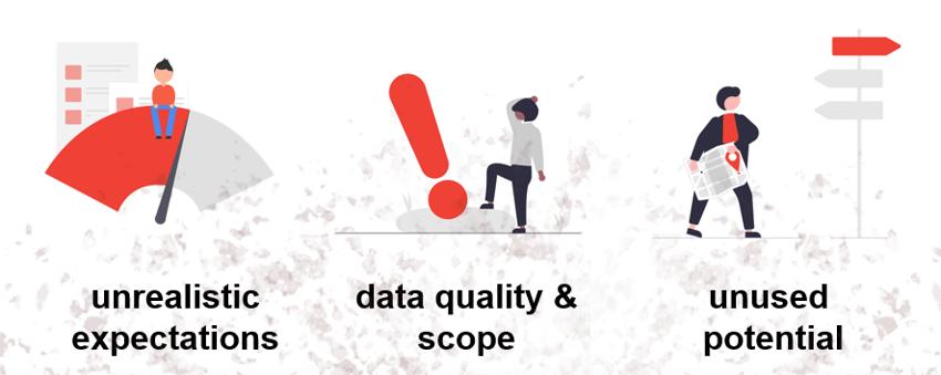 Machine Learning Project pitfalls