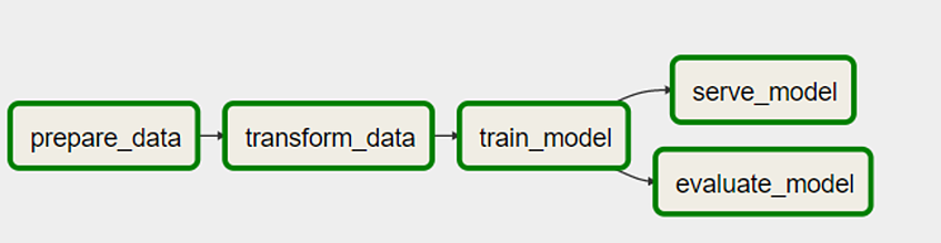 Machine_Learning_Workflow_integriert
