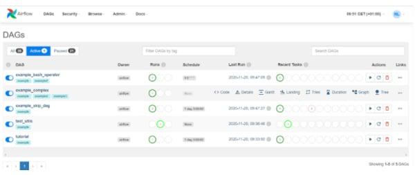 Weboberfläche Apache Airflow ETL