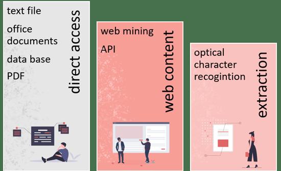 Data_Text Mining