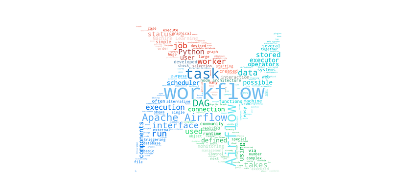 Apache Airflow terminology