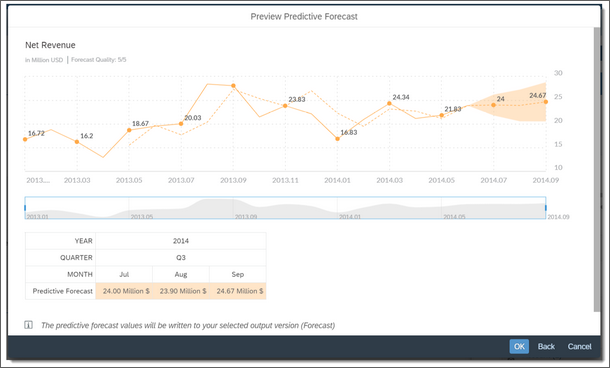 Planning_Forecast