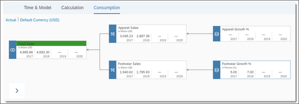 Planning_value-driver-tree