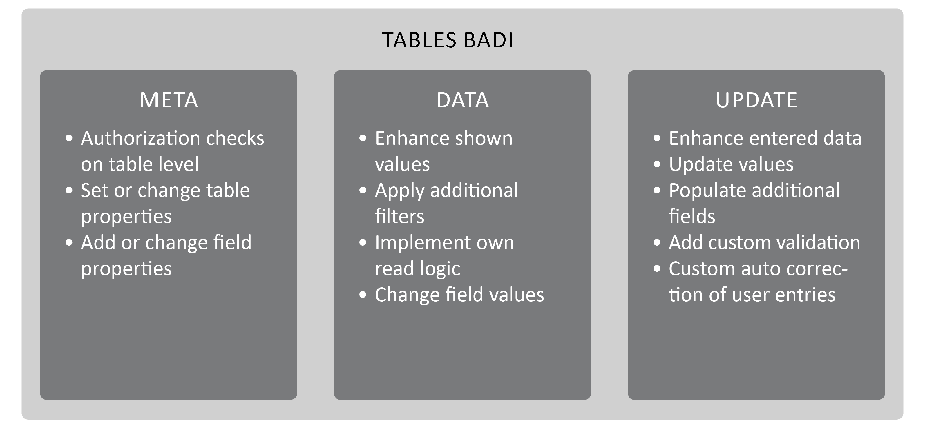 Overview table maintenance methods