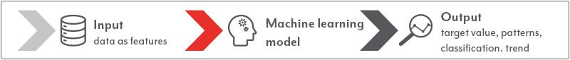 Machine Learning_1