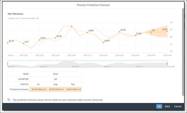 Planning_forecast1
